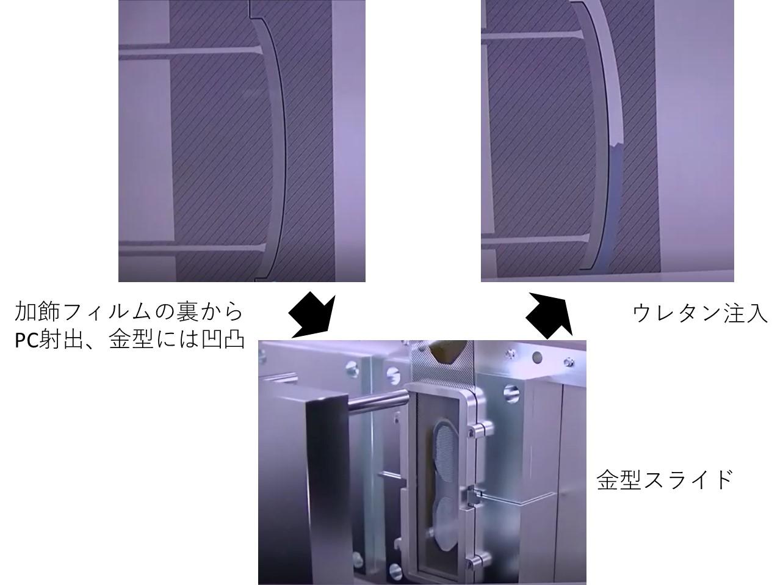 Kurzブースのプロセス解説動画のショット